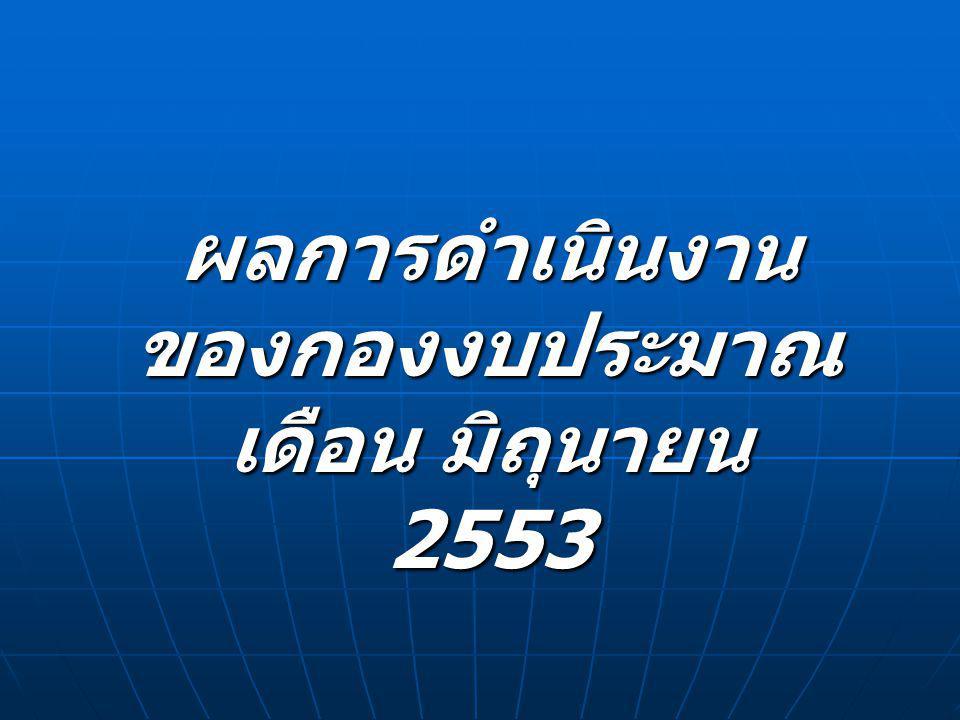 ผลการดำเนินงาน ของกองงบประมาณ เดือน มิถุนายน 2553