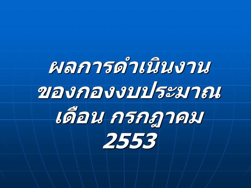 ผลการดำเนินงาน ของกองงบประมาณ เดือน กรกฎาคม 2553