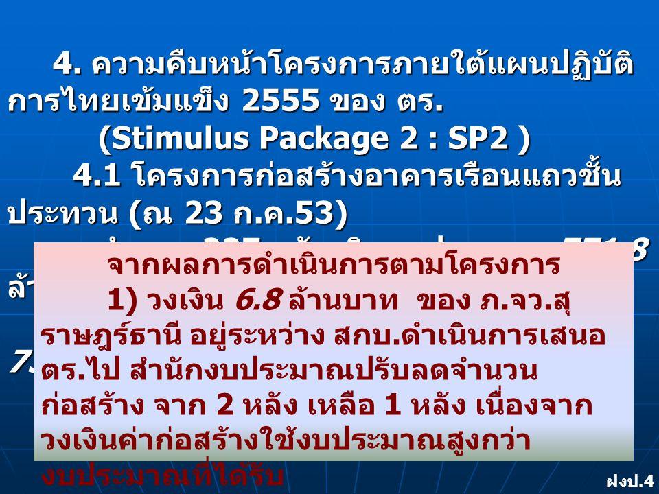 ฝงป.4 งป. 4. ความคืบหน้าโครงการภายใต้แผนปฏิบัติ การไทยเข้มแข็ง 2555 ของ ตร.