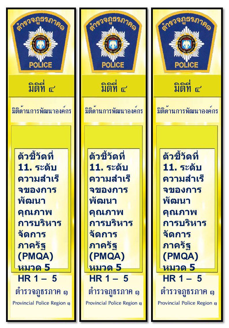 ตัวชี้วัดที่ 11. ระดับ ความสำเร็ จของการ พัฒนา คุณภาพ การบริหาร จัดการ ภาครัฐ (PMQA) หมวด 5 HR 1 – 5