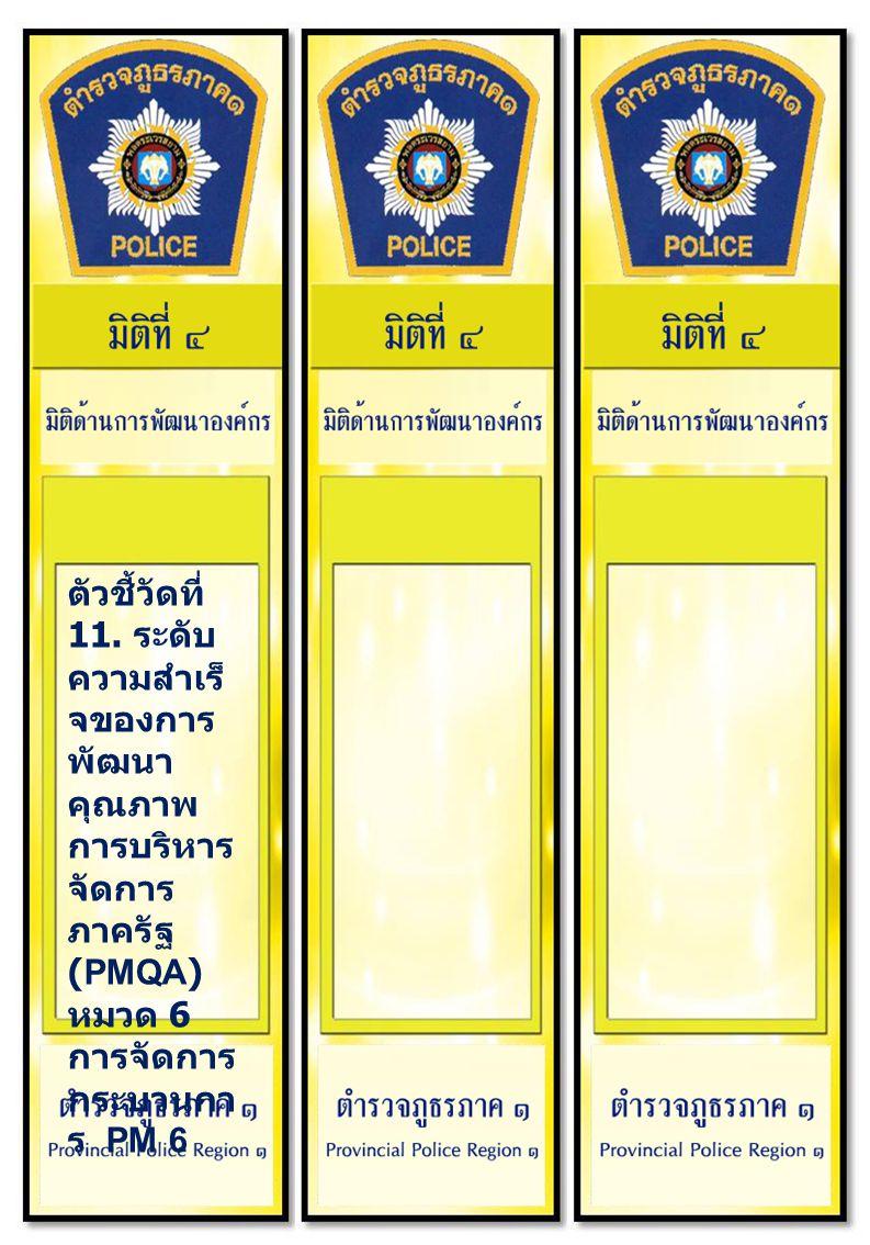 ตัวชี้วัดที่ 11. ระดับ ความสำเร็ จของการ พัฒนา คุณภาพ การบริหาร จัดการ ภาครัฐ (PMQA) หมวด 6 การจัดการ กระบวนกา ร PM 6