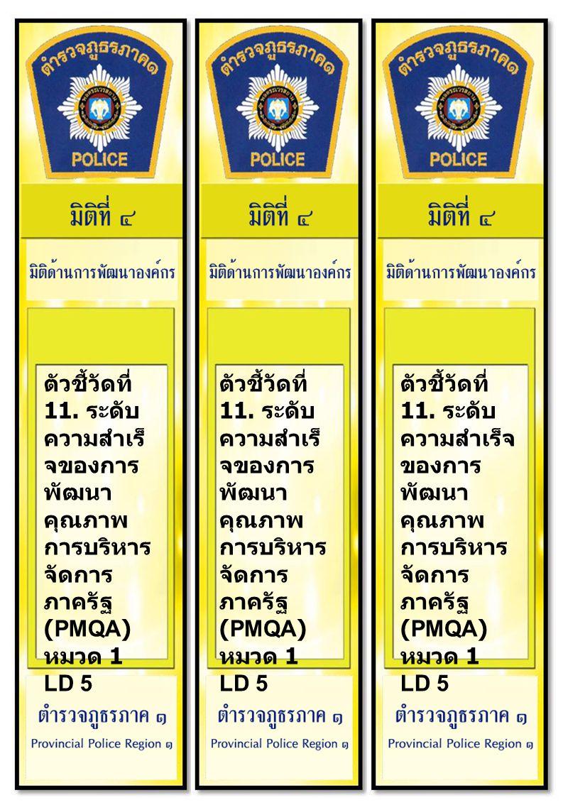 ตัวชี้วัดที่ 11. ระดับ ความสำเร็ จของการ พัฒนา คุณภาพ การบริหาร จัดการ ภาครัฐ (PMQA) หมวด 1 LD 5