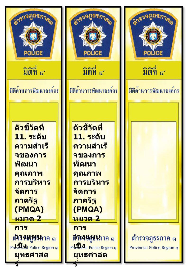ตัวชี้วัดที่ 11. ระดับ ความสำเร็ จของการ พัฒนา คุณภาพ การบริหาร จัดการ ภาครัฐ (PMQA) หมวด 2 การ วางแผน เชิง ยุทธศาสต ร์ ตัวชี้วัดที่ 11. ระดับ ความสำเ