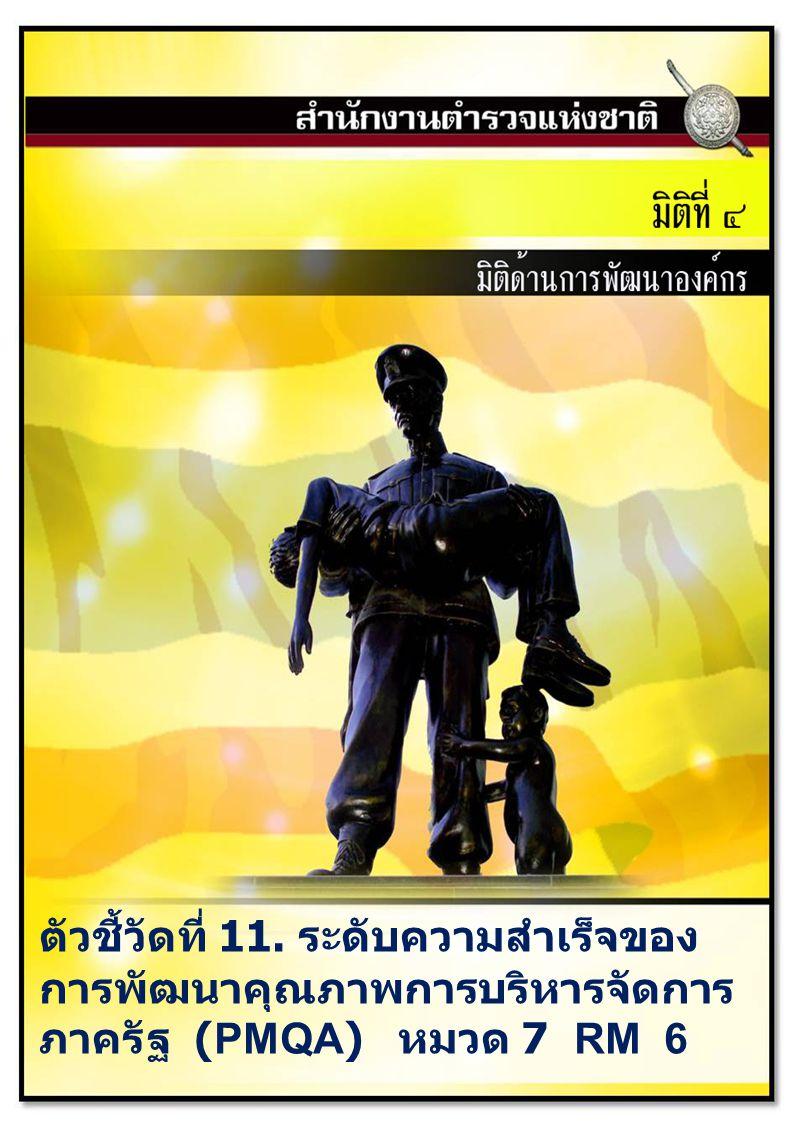 ตัวชี้วัดที่ 11. ระดับความสำเร็จของ การพัฒนาคุณภาพการบริหารจัดการ ภาครัฐ (PMQA) หมวด 7 RM 6