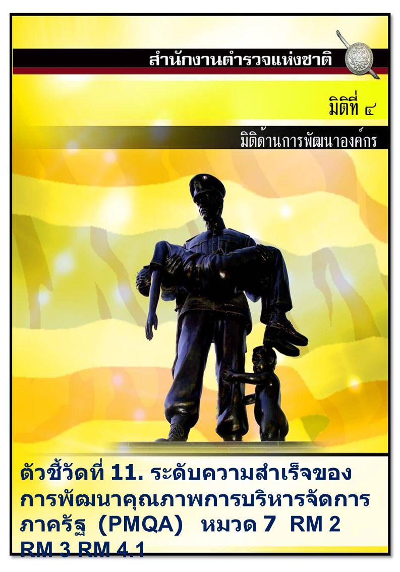ตัวชี้วัดที่ 11. ระดับความสำเร็จของ การพัฒนาคุณภาพการบริหารจัดการ ภาครัฐ (PMQA) หมวด 7 RM 2 RM 3 RM 4.1