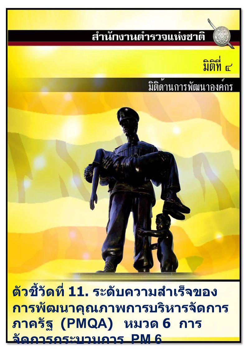 ตัวชี้วัดที่ 11. ระดับความสำเร็จของ การพัฒนาคุณภาพการบริหารจัดการ ภาครัฐ (PMQA) หมวด 6 การ จัดการกระบวนการ PM 6