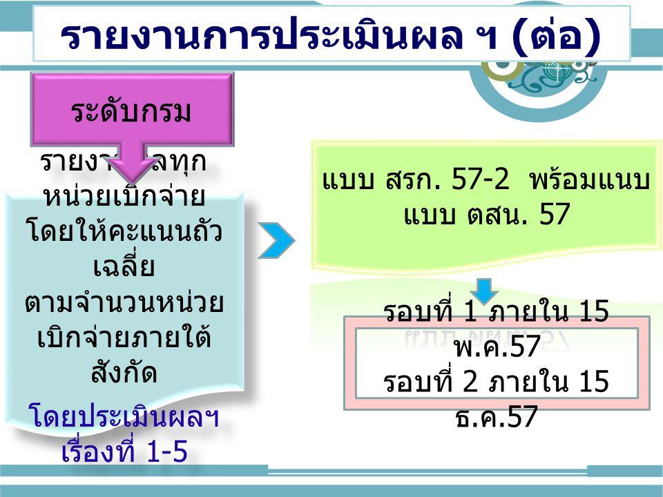 รายงานการประเมินผล ฯ ( ต่อ ) รายงานผลทุก หน่วยเบิกจ่าย โดยให้คะแนนถัว เฉลี่ย ตามจำนวนหน่วย เบิกจ่ายภายใต้ สังกัด โดยประเมินผลฯ เรื่องที่ 1-5 รายงานผลท