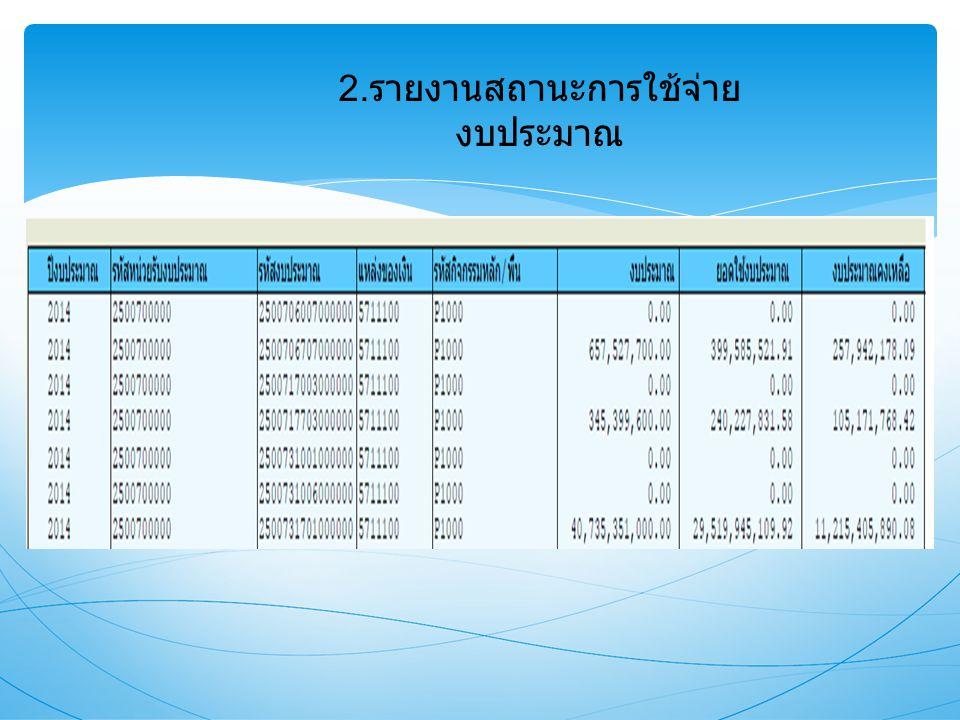 2. รายงานสถานะการใช้จ่าย งบประมาณ