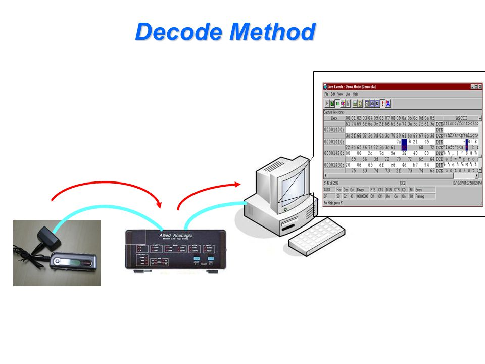 Decode Method