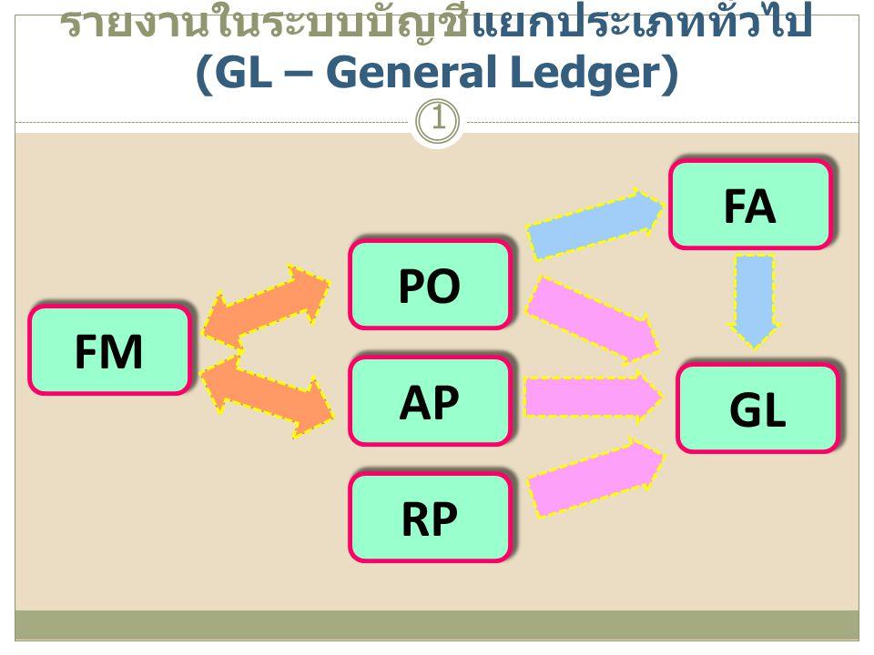 รายงานในระบบบัญชีแยกประเภททั่วไป (GL – General Ledger) 1 PO AP RP FA GL FM