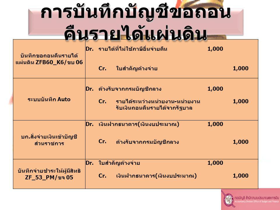 บันทึกขอถอนคืนรายได้ แผ่นดิน ZFB60_K6/ขบ 06 Dr.รายได้ที่ไม่ใช้ภาษีอื่นจ่ายคืน 1,000 Cr.ใบสำคัญค้างจ่าย 1,000 ระบบบันทึก Auto Dr.ค้างรับจากกรมบัญชีกลาง
