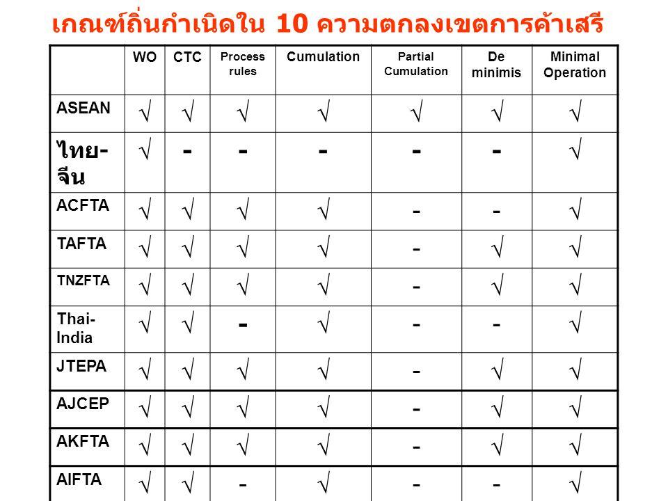 WOCTC Process rules Cumulation Partial Cumulation De minimis Minimal Operation ASEAN √√√√√√√ ไทย - จีน √-----√ ACFTA √√√√--√ TAFTA √√√√-√√ TNZFTA √√√√
