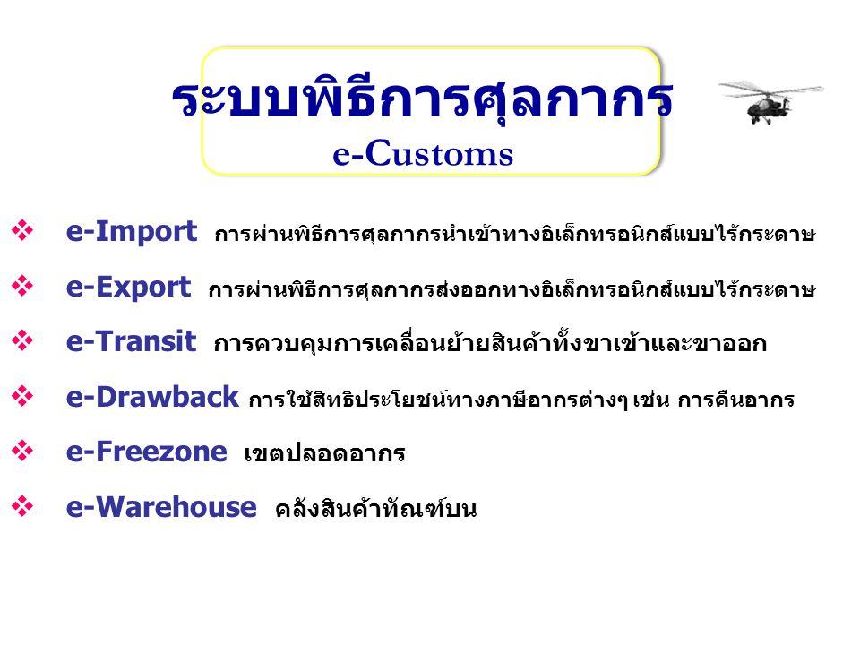 ระบบพิธีการศุลกากร e-Customs  e-Import การผ่านพิธีการศุลกากรนำเข้าทางอิเล็กทรอนิกส์แบบไร้กระดาษ  e-Export การผ่านพิธีการศุลกากรส่งออกทางอิเล็กทรอนิก