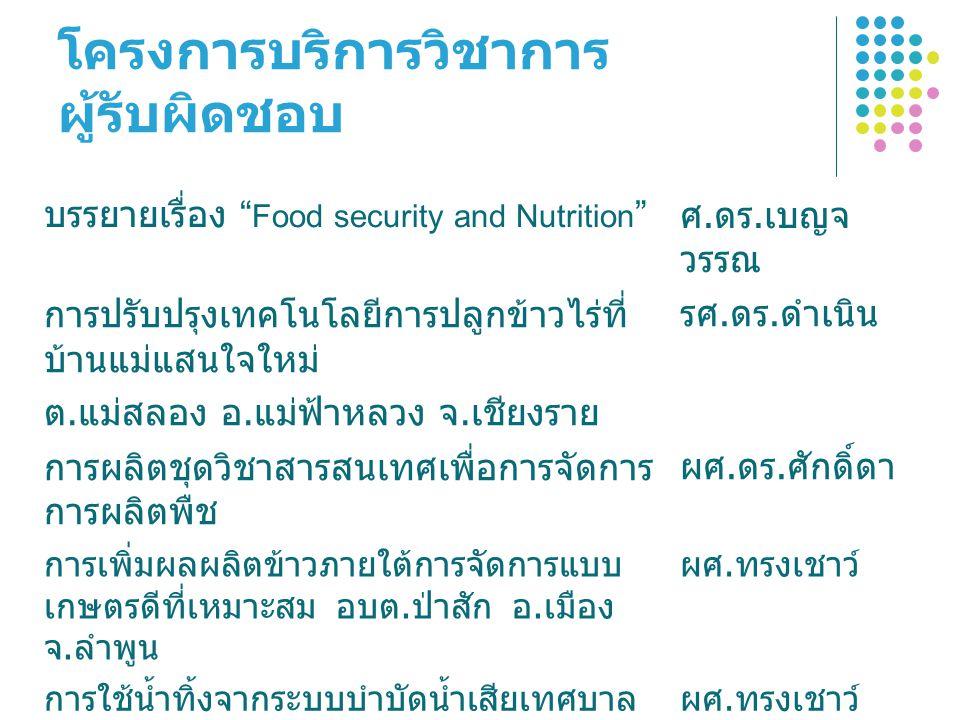 """โครงการบริการวิชาการ ผู้รับผิดชอบ บรรยายเรื่อง """" Food security and Nutrition """" ศ. ดร. เบญจ วรรณ การปรับปรุงเทคโนโลยีการปลูกข้าวไร่ที่ บ้านแม่แสนใจใหม่"""