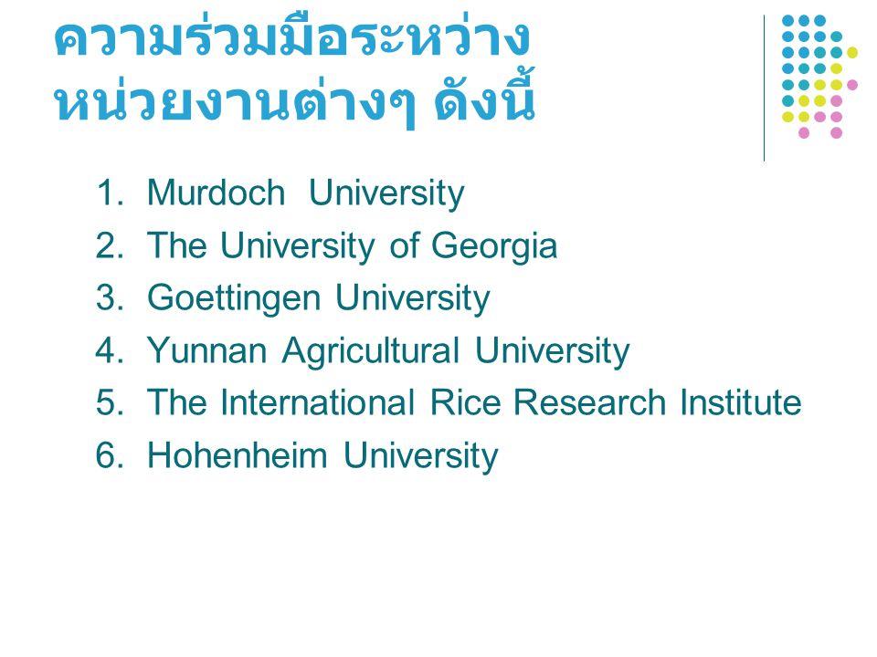 ความร่วมมือระหว่าง หน่วยงานต่างๆ ดังนี้ 1. Murdoch University 2. The University of Georgia 3. Goettingen University 4. Yunnan Agricultural University