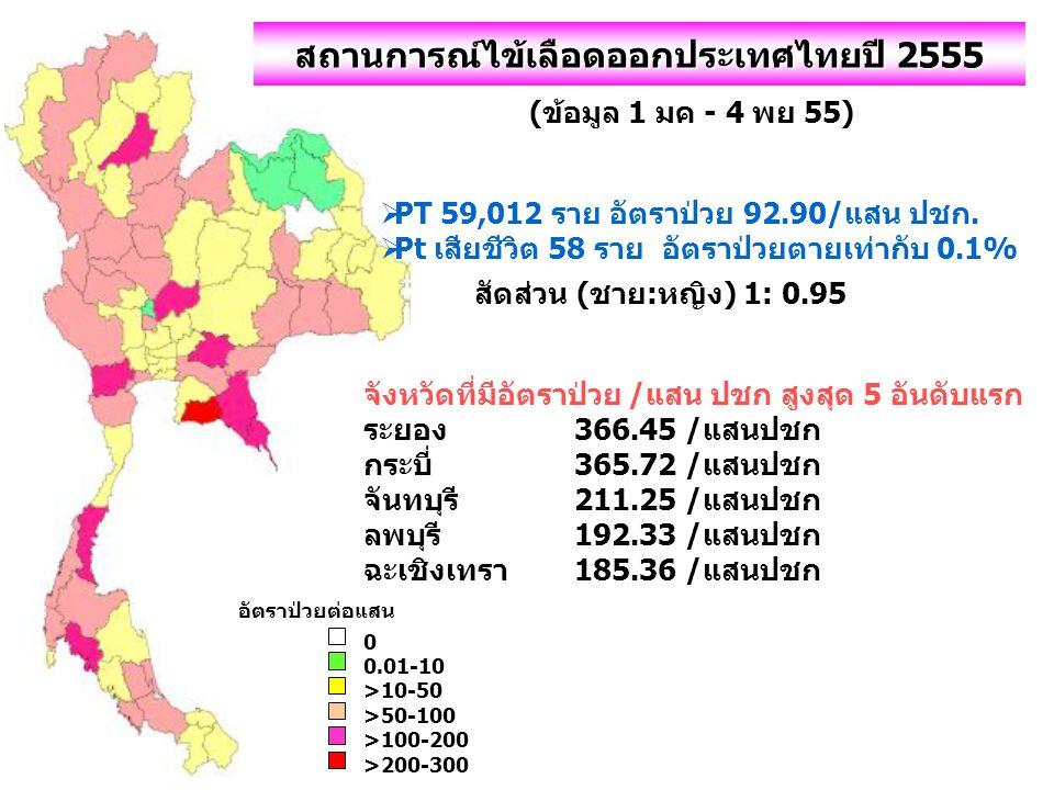 สถานการณ์ไข้เลือดออกประเทศไทยปี 2555 (ข้อมูล 1 มค - 4 พย 55)  PT 59,012 ราย อัตราป่วย 92.90/แสน ปชก.  Pt เสียชีวิต 58 ราย อัตราป่วยตายเท่ากับ 0.1% ส