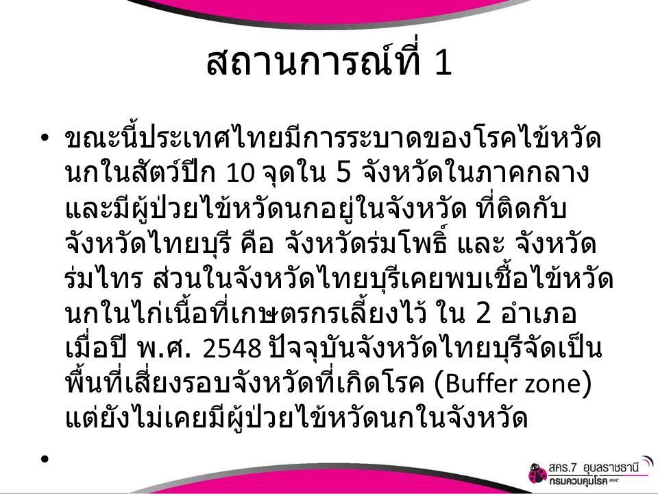 สถานการณ์ที่ 1 ขณะนี้ประเทศไทยมีการระบาดของโรคไข้หวัด นกในสัตว์ปีก 10 จุดใน 5 จังหวัดในภาคกลาง และมีผู้ป่วยไข้หวัดนกอยู่ในจังหวัด ที่ติดกับ จังหวัดไทย