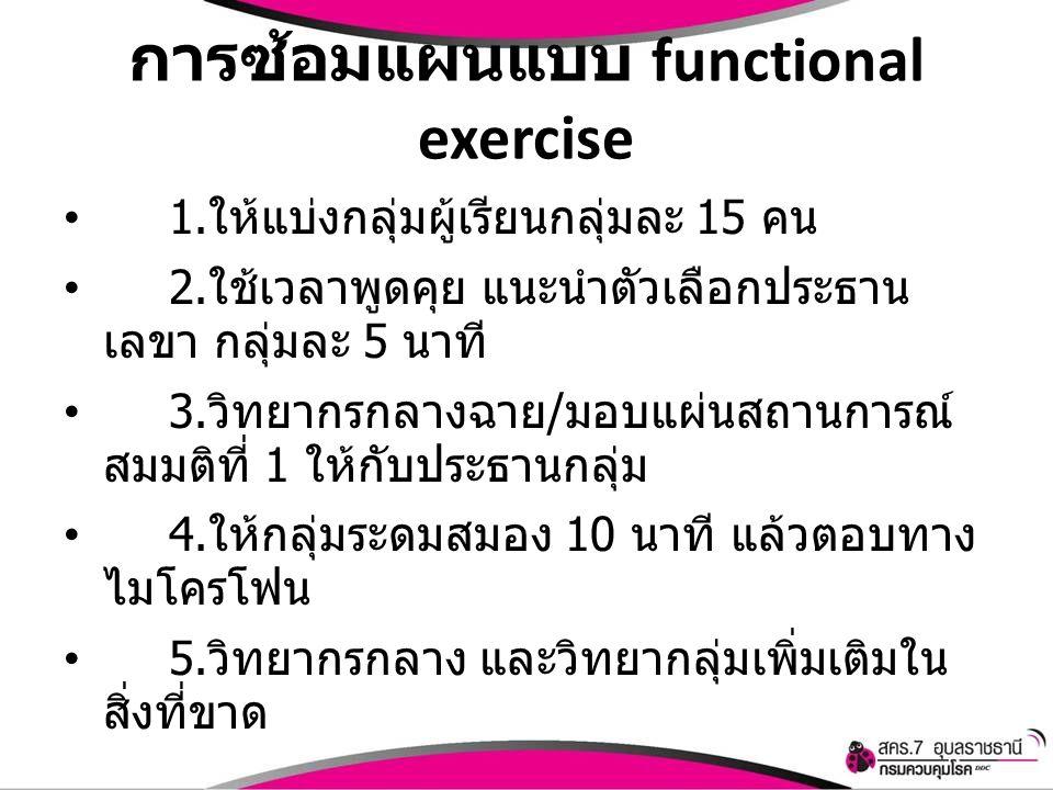 การซ้อมแผนแบบ functional exercise 1. ให้แบ่งกลุ่มผู้เรียนกลุ่มละ 15 คน 2. ใช้เวลาพูดคุย แนะนำตัวเลือกประธาน เลขา กลุ่มละ 5 นาที 3. วิทยากรกลางฉาย / มอ