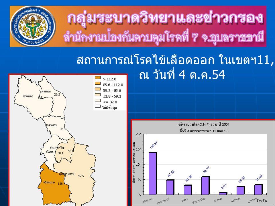 สถานการณ์โรคไข้เลือดออก ในเขตฯ 11,13 ณ วันที่ 4 ต. ค.54