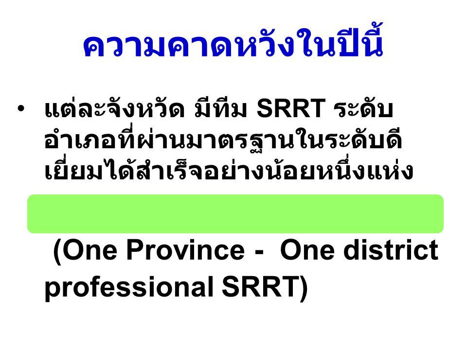 ความคาดหวังในปีนี้ แต่ละจังหวัด มีทีม SRRT ระดับ อำเภอที่ผ่านมาตรฐานในระดับดี เยี่ยมได้สำเร็จอย่างน้อยหนึ่งแห่ง (One Province - One district professio