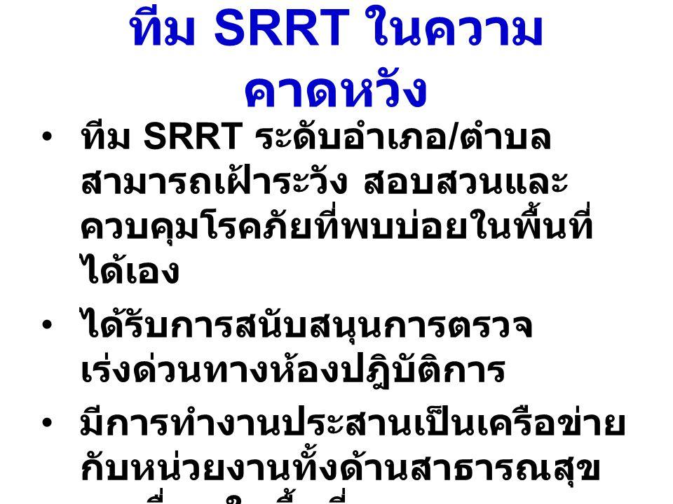 ทีม SRRT ในความ คาดหวัง ทีม SRRT ระดับอำเภอ / ตำบล สามารถเฝ้าระวัง สอบสวนและ ควบคุมโรคภัยที่พบบ่อยในพื้นที่ ได้เอง ได้รับการสนับสนุนการตรวจ เร่งด่วนทา