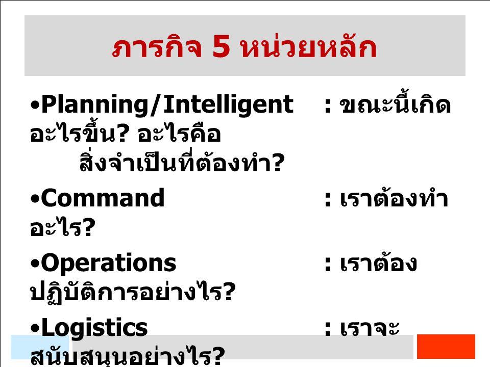 ภารกิจ 5 หน่วยหลัก Planning/Intelligent : ขณะนี้เกิด อะไรขึ้น ? อะไรคือ สิ่งจำเป็นที่ต้องทำ ? Command : เราต้องทำ อะไร ? Operations : เราต้อง ปฏิบัติก