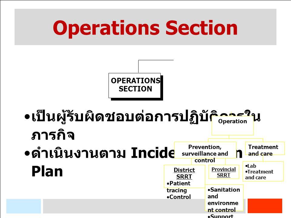 Operations Section OPERATIONS SECTION เป็นผู้รับผิดชอบต่อการปฏิบัติการใน ภารกิจ ดำเนินงานตาม Incident Action Plan Operation District SRRT  Patient tr