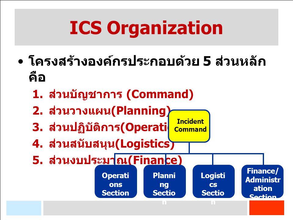 ICS Organization โครงสร้างองค์กรประกอบด้วย 5 ส่วนหลัก คือ 1. ส่วนบัญชาการ (Command) 2. ส่วนวางแผน (Planning) 3. ส่วนปฏิบัติการ (Operation) 4. ส่วนสนับ
