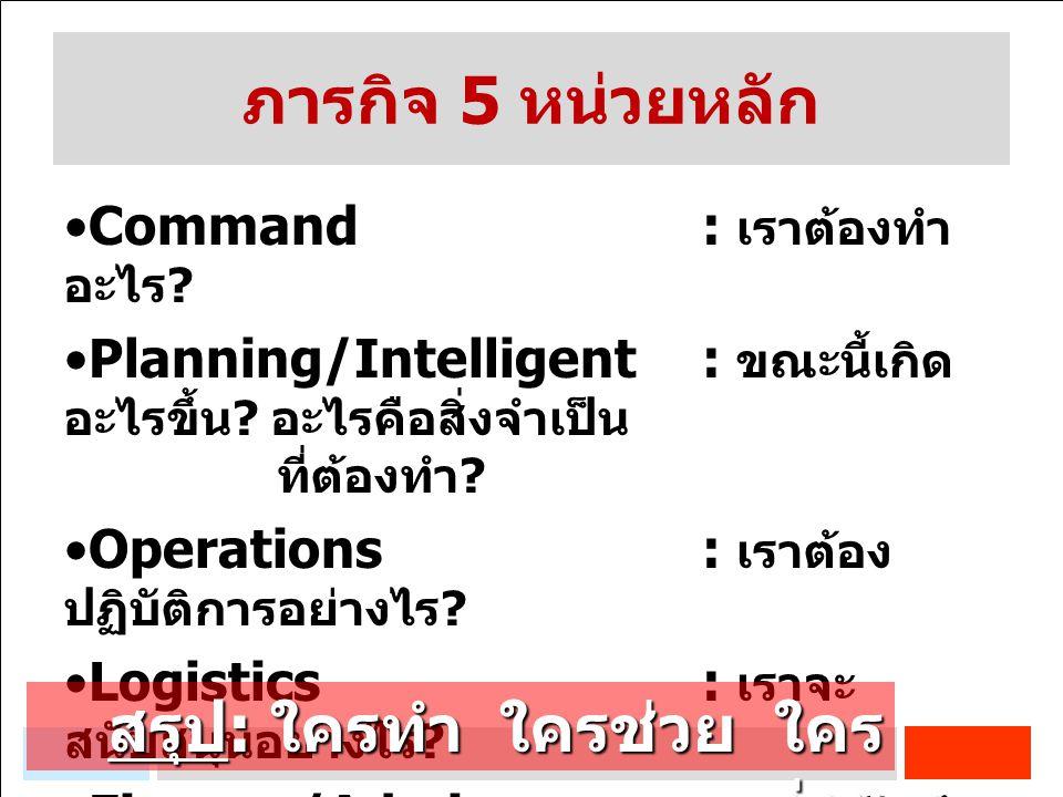 ภารกิจ 5 หน่วยหลัก Command : เราต้องทำ อะไร ? Planning/Intelligent : ขณะนี้เกิด อะไรขึ้น ? อะไรคือสิ่งจำเป็น ที่ต้องทำ ? Operations : เราต้อง ปฏิบัติก