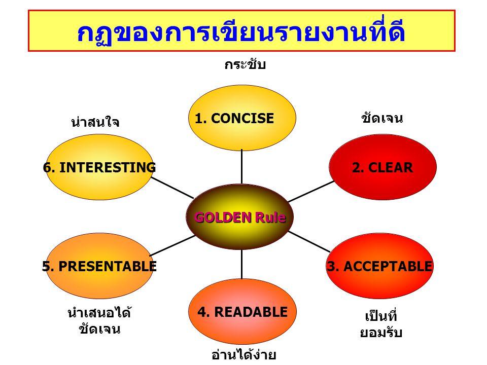 กฏของการเขียนรายงานที่ดี 1. CONCISE กระชับ 5. PRESENTABLE นำเสนอได้ ชัดเจน 6. INTERESTING น่าสนใจ 2. CLEAR ชัดเจน 3. ACCEPTABLE เป็นที่ ยอมรับ อ่านได้