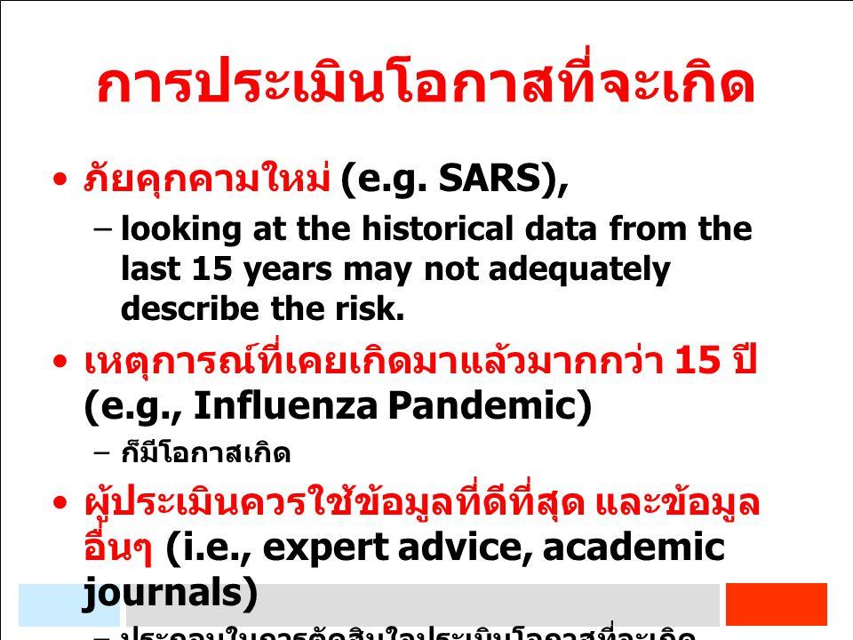 การประเมินโอกาสที่จะเกิด ภัยคุกคามใหม่ (e.g. SARS), –looking at the historical data from the last 15 years may not adequately describe the risk. เหตุก