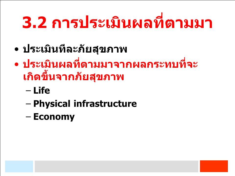 3.2 การประเมินผลที่ตามมา ประเมินทีละภัยสุขภาพ ประเมินผลที่ตามมาจากผลกระทบที่จะ เกิดขึ้นจากภัยสุขภาพ –Life –Physical infrastructure –Economy