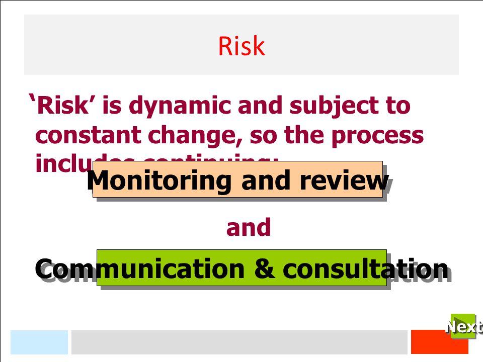 Risk Concept Risk assessment –Scientific discipline Risk treatment –Practical discipline –Political influence Risk communication –Consumer involvement 3