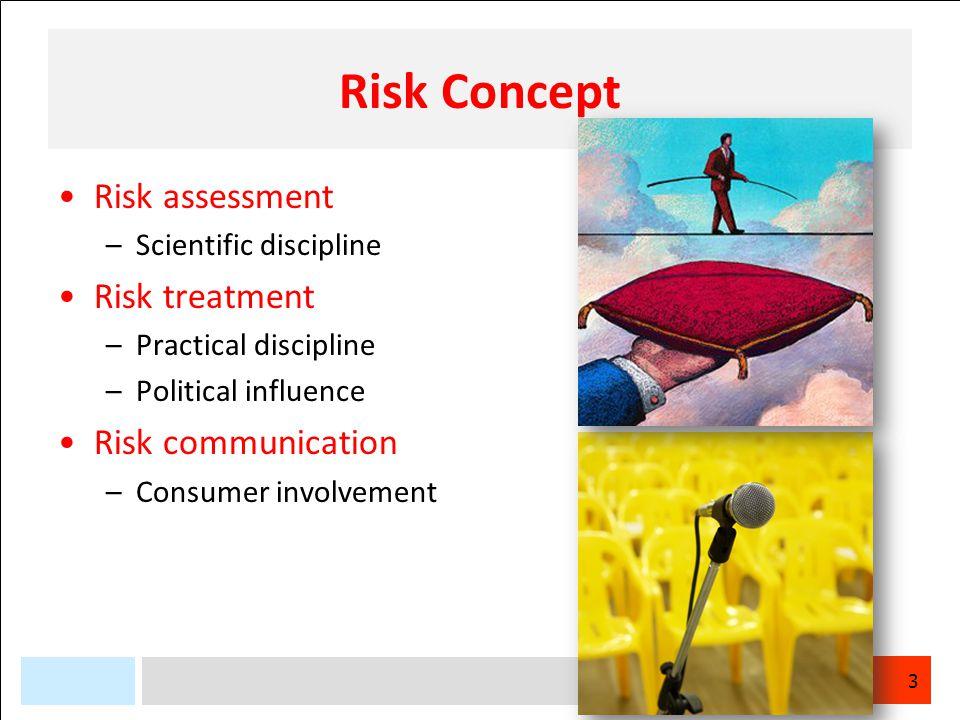 การประเมินความสี่ยง (Risk Assessment) เป็นกระบวนการ ทางวิทยาศาสตร์ – เพื่อการประเมิน โอกาสและ ความรุนแรง ของผลเสียต่อ สุขภาพ – อันเนื่องจากการ ได้รับสัมผัส อันตรายที่เกิดจาก สารเคมี เชื้อโรค ฯลฯ S.Pravittranon