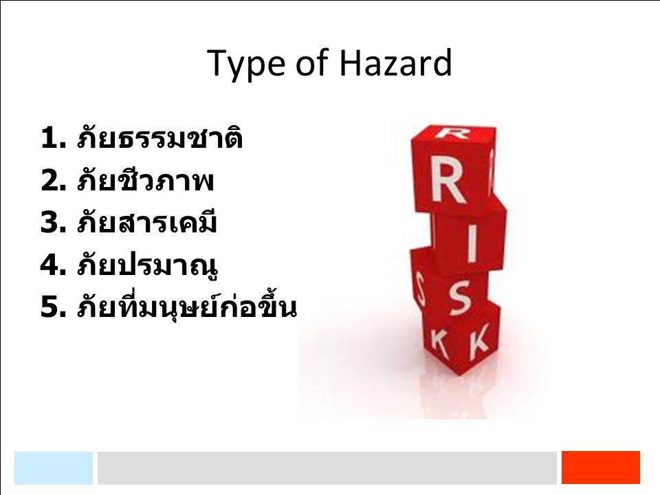การระบุภัยสุขภาพที่มีโอกาส เกิด บันทึกภัยสุขภาพทั้งหมดที่มีโอกาสเกิดขึ้น ลงตาราง Item Hazard Category Hazard Risk Analysis Additional Information Probability Rating Consequence Rating 1Natural HazardFloodingDetermined in Step 3 Community located on flood plain on the east side of River Smith 2Biological Hazard