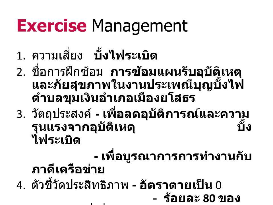 Exercise Management 1. ความเสี่ยง บั้งไฟระเบิด 2. ชื่อการฝึกซ้อม การซ้อมแผนรับอุบัติเหตุ และภัยสุขภาพในงานประเพณีบุญบั้งไฟ ตำบลขุมเงินอำเภอเมืองยโสธร