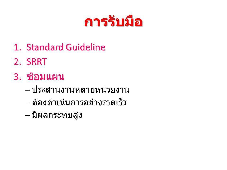 การรับมือ 1.Standard Guideline 2.SRRT 3. ซ้อมแผน – ประสานงานหลายหน่วยงาน – ต้องดำเนินการอย่างรวดเร็ว – มีผลกระทบสูง