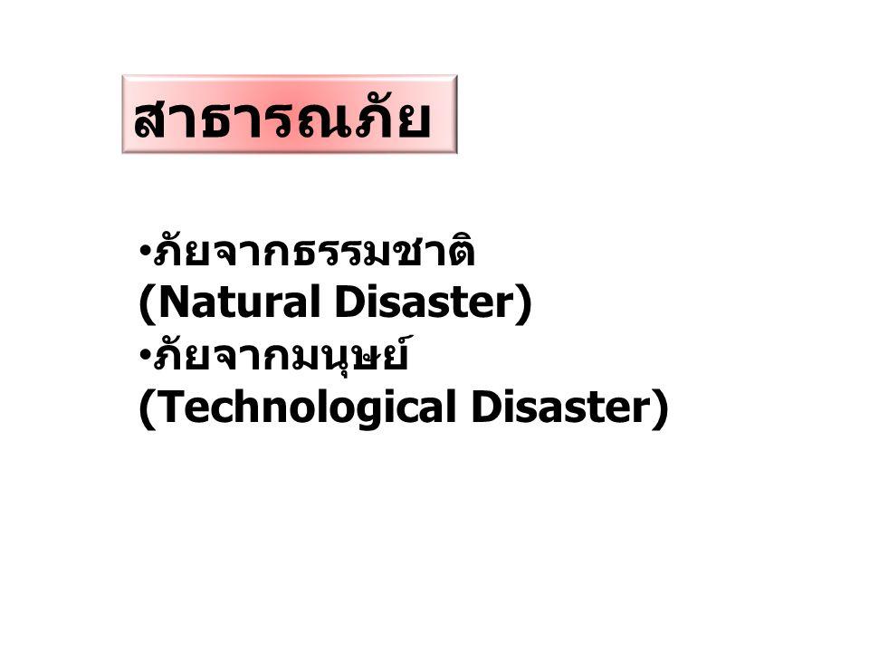  อุทกภัย น้ำท่วม  วาตภัย พายุ  แผ่นดินไหว  แผ่นดินถล่ม  อื่น ๆ ภัยจากธรรมชาติ  จราจร  ไฟไหม้  ระเบิด  สารเคมี  สารรังสี  เครื่องบินตก  อื่น ๆ ภัยจากมนุษย์