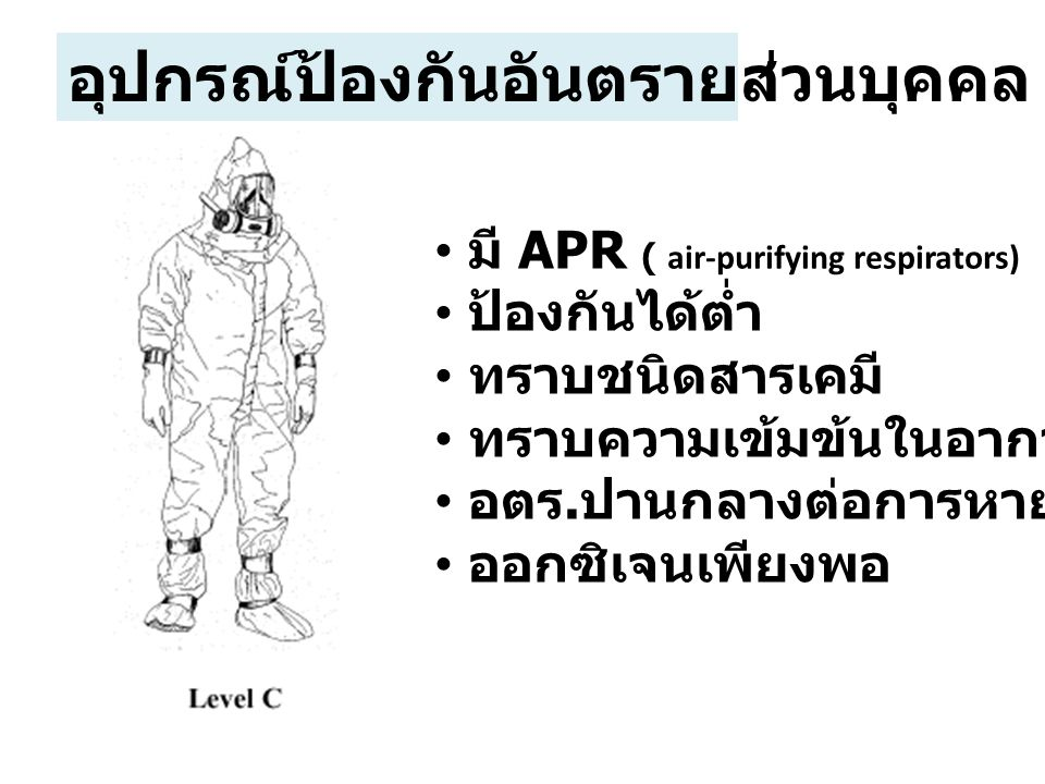 มี APR ( air-purifying respirators) ป้องกันได้ต่ำ ทราบชนิดสารเคมี ทราบความเข้มข้นในอากาศ อตร.