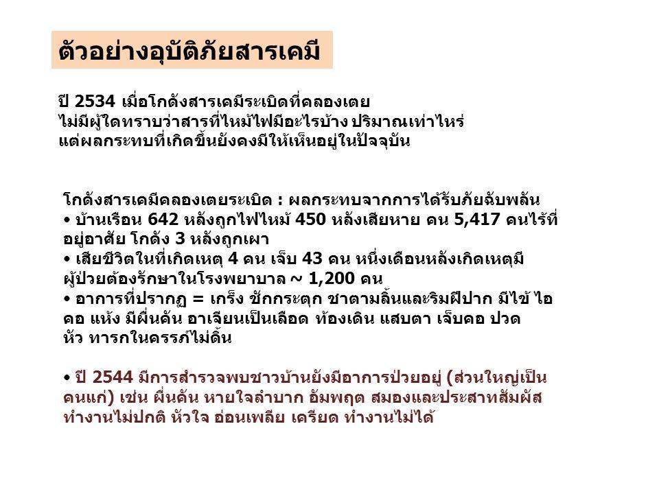 DOT Placard HAZCHEM NFPA EEC 2R 1789 022808000025345612
