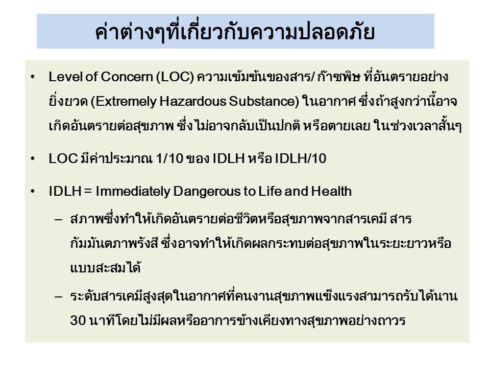 ค่าต่างๆที่เกี่ยวกับความปลอดภัย Level of Concern (LOC) ความเข้มข้นของสาร/ ก๊าซพิษ ที่อันตรายอย่าง ยิ่งยวด (Extremely Hazardous Substance) ในอากาศ ซึ่งถ้าสูงกว่านี้อาจ เกิดอันตรายต่อสุขภาพ ซึ่งไม่อาจกลับเป็นปกติ หรือตายเลย ในช่วงเวลาสั้นๆ LOC มีค่าประมาณ 1/10 ของ IDLH หรือ IDLH/10 IDLH = Immediately Dangerous to Life and Health – สภาพซึ่งทำให้เกิดอันตรายต่อชีวิตหรือสุขภาพจากสารเคมี สาร กัมมันตภาพรังสี ซึ่งอาจทำให้เกิดผลกระทบต่อสุขภาพในระยะยาวหรือ แบบสะสมได้ – ระดับสารเคมีสูงสุดในอากาศที่คนงานสุขภาพแข็งแรงสามารถรับได้นาน 30 นาทีโดยไม่มีผลหรืออาการข้างเคียงทางสุขภาพอย่างถาวร