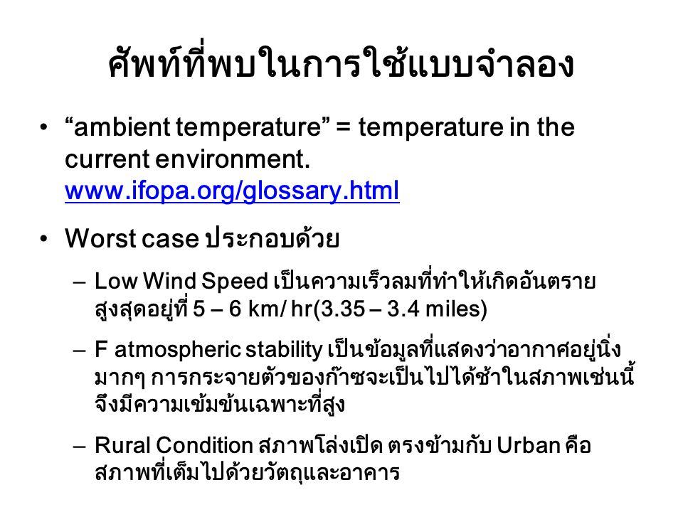 ศัพท์ที่พบในการใช้แบบจำลอง ambient temperature = temperature in the current environment.