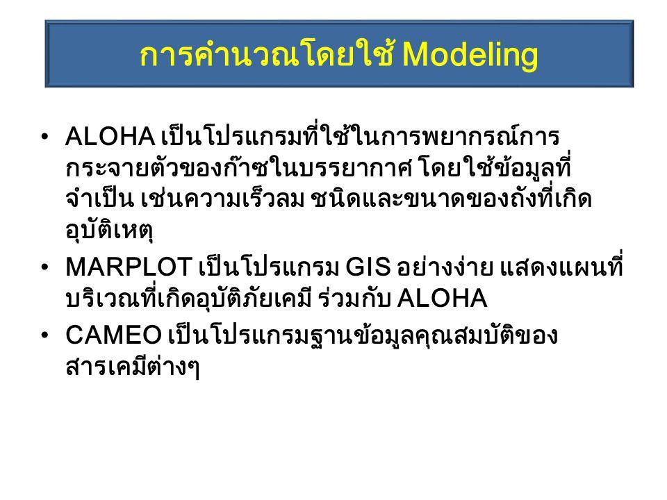 การคำนวณโดยใช้ Modeling ALOHA เป็นโปรแกรมที่ใช้ในการพยากรณ์การ กระจายตัวของก๊าซในบรรยากาศ โดยใช้ข้อมูลที่ จำเป็น เช่นความเร็วลม ชนิดและขนาดของถังที่เกิด อุบัติเหตุ MARPLOT เป็นโปรแกรม GIS อย่างง่าย แสดงแผนที่ บริเวณที่เกิดอุบัติภัยเคมี ร่วมกับ ALOHA CAMEO เป็นโปรแกรมฐานข้อมูลคุณสมบัติของ สารเคมีต่างๆ