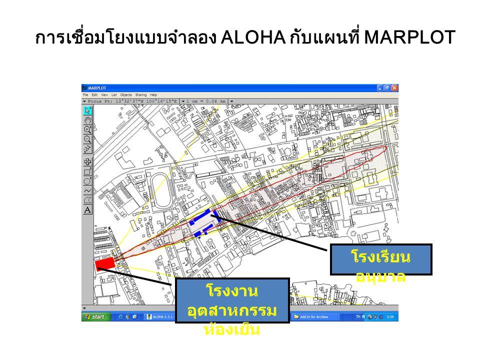 การเชื่อมโยงแบบจำลอง ALOHA กับแผนที่ MARPLOT โรงงาน อุตสาหกรรม ห้องเย็น โรงเรียน อนุบาล