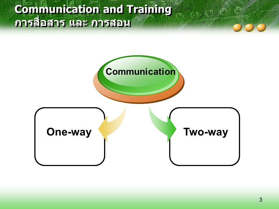 Communication and Training การสื่อสาร และ การสอน Two-wayOne-way Communication 3