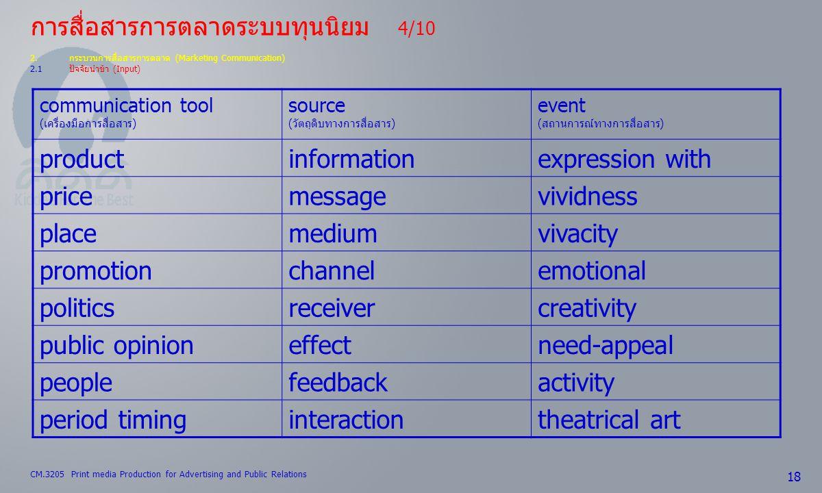 CM.3205 Print media Production for Advertising and Public Relations 18 การสื่อสารการตลาดระบบทุนนิยม 4/10 2.กระบวนการสื่อสารการตลาด (Marketing Communic