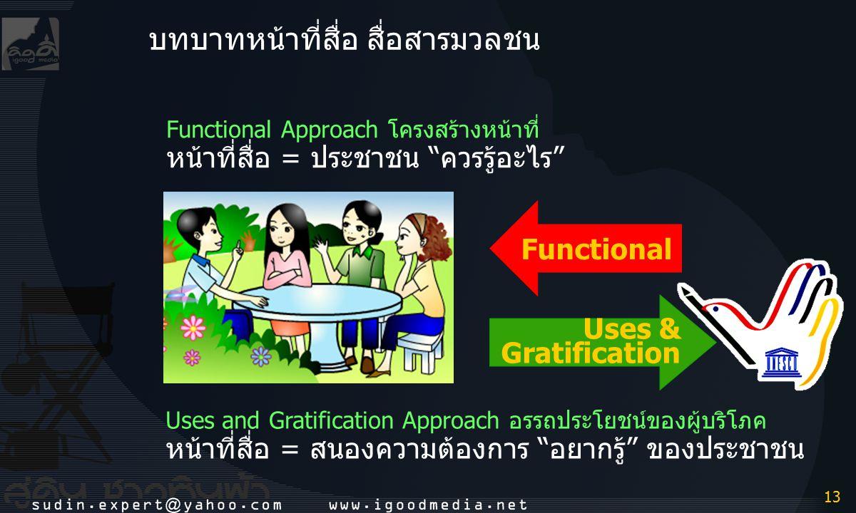 """13 บทบาทหน้าที่สื่อ สื่อสารมวลชน Functional Approach โครงสร้างหน้าที่ หน้าที่สื่อ = ประชาชน """"ควรรู้อะไร"""" Uses and Gratification Approach อรรถประโยชน์ข"""