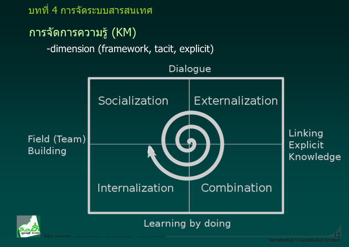 Introduction to Information Science 12 การจัดการความรู้ (KM) -dimension (framework, tacit, explicit) บทที่ 4 การจัดระบบสารสนเทศ