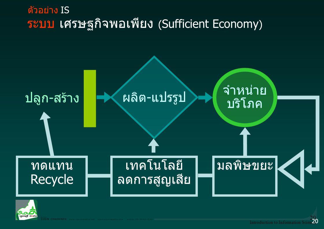Introduction to Information Science 20 | ผลิต-แปรรูป จำหน่าย บริโภค ปลูก-สร้าง เทคโนโลยี ลดการสูญเสีย ทดแทน Recycle มลพิษขยะ ระบบ เศรษฐกิจพอเพียง ( Su