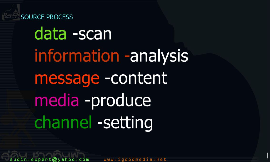 1 SOURCE PROCESS data -scan information -analysis message -content media -produce channel -setting